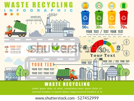 Waste segregation and recycling infographics with elements,  illustrator Vector