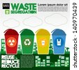 Waste Segregation Illustration Vector.EPS10 - stock photo