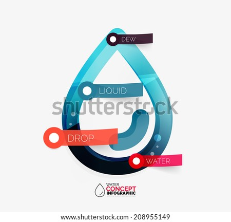 Water drop info layout concept with stickers and keywords - nature modern infographic workflow layout - stock vector