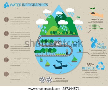 water ecology infographics elements and  background, environment friendly concept. Can be used for statistic, diagram, business data, web design, info chart, brochure template. vector illustration - stock vector