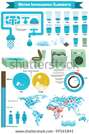 Water Infographic Elements. Collection of water related illustrations, symbols, charts for information graphics, educational  publications, posters, etc. - stock vector