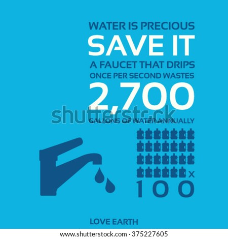 Water is precious-Save it-Repair dripping taps or faucets-vector concept - stock vector