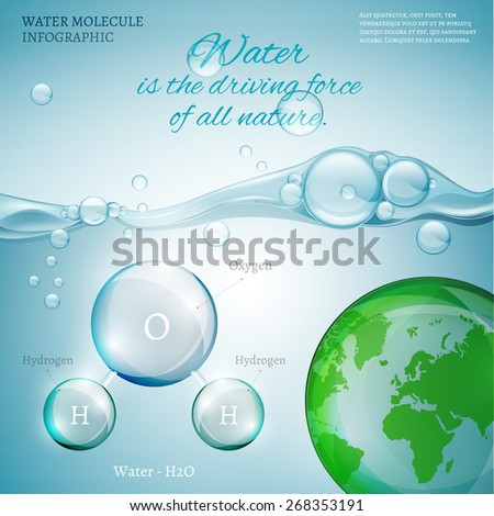 Water is the driving force of all nature.                                  - stock vector