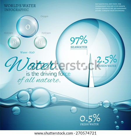 Water is the driving force of all nature. The illustration of bio infographics with water molecule in transparent style. Ecology and biochemistry concept. Save World waters! Vector image. - stock vector