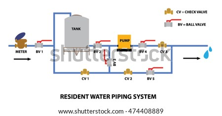 water piping system illustration isolated background