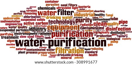 Water purification word cloud concept vector stock vector 308991677 water purification word cloud concept vector illustration publicscrutiny Image collections