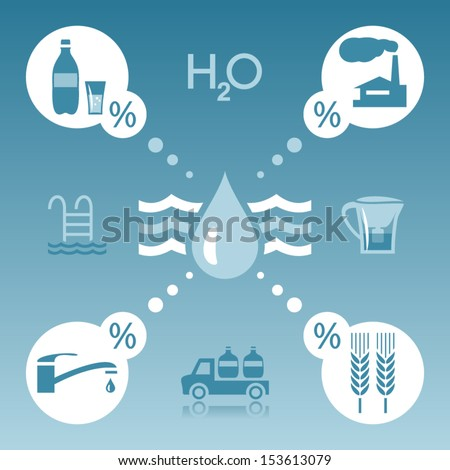 Water resource infographic elements - stock vector