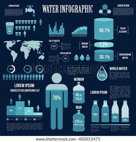 Water resources reserves and water consumption infographics design in blue colors with world map, charts and diagrams of water location and distribution, human figure with information of body water - stock vector