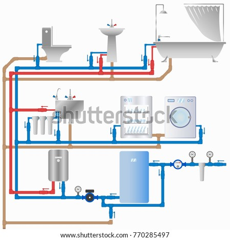 Water supply sewerage system house stock vector 770285497 for House water pipes types