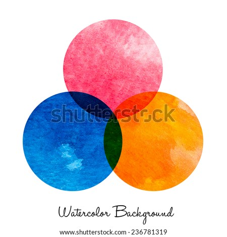 Watercolor Circles, Primary Colors - Magenta,Yellow, Cyan - Color Theory, Subtractive Color Mixing, CMYK Color Model - Abstract Background For Design. - stock vector