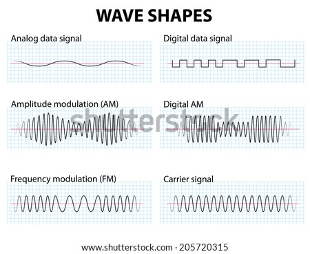 waveform. Wave Shapes. Amplitude and frequency Modulation. - stock vector