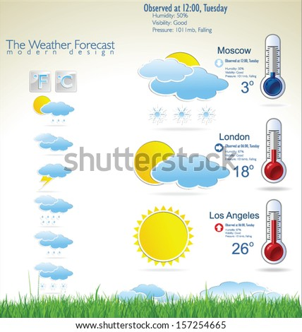 Weather forecast infographic - stock vector