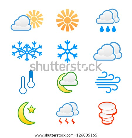 Weather icons: cloudy, rain, sunny, clear, windy