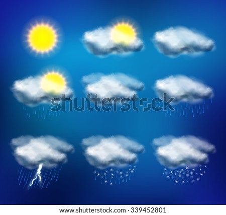 Weather icons set for web and mobile devices - stock vector