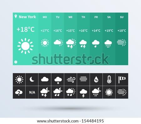 Weather Widget UI set of beautiful components featuring the flat design trend. Vector illustration. - stock vector