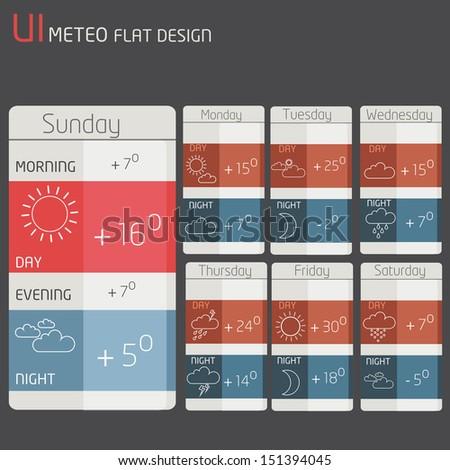 Weather Widget UI set of  flat design trend. Vector illustration. - stock vector