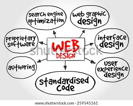 Web design mind map, business concept - stock vector