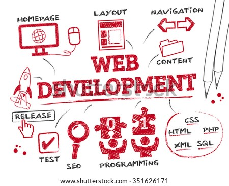 web development. Chart with keywords and icons - stock vector