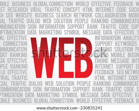 Web development concept background, vector words cloud - stock vector