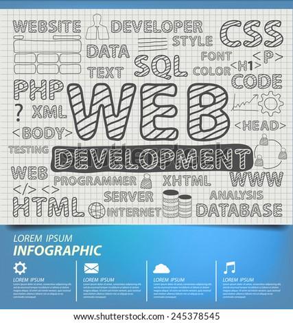 Web Development concept vector Illustration - stock vector