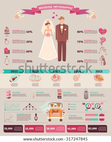 Wedding marriage ceremony tradition demographic infographic statistics chart with attributes symbols layout report presentation abstract vector illustration - stock vector