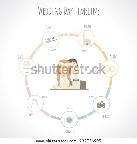 Wedding timeline infographic. Vector illustration - stock vector