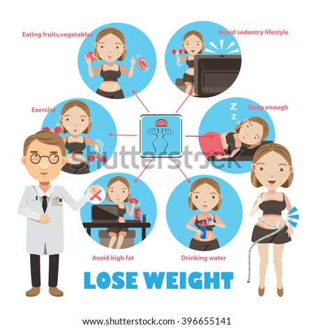 weight loss Info Graphic in Circle.Vector illustrations - stock vector