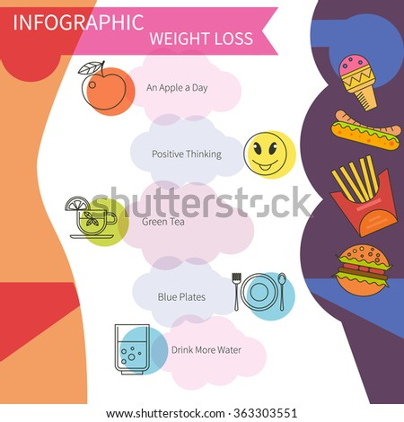 Weight Loss Infographic Template Overweight Fast Stock Vector ...