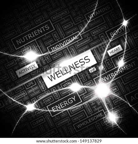 WELLNESS. Word cloud concept illustration. Graphic tag collection. Wordcloud collage with related tags and terms.  - stock vector