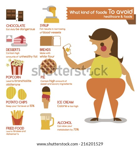 What kind of foods to avoid - stock vector
