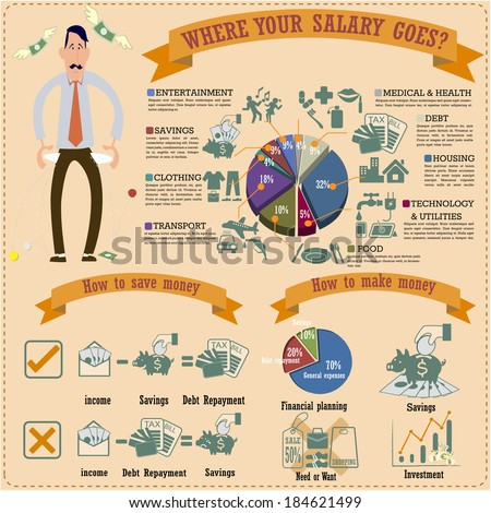 Where your Salary goes, infographics vector design. - stock vector
