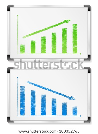 Whiteboards with hand drawn graphs, vector eps10 illustration