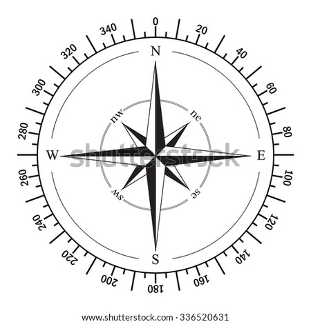 Wind rose. Compass. Vector illustration isolated on white background - stock vector