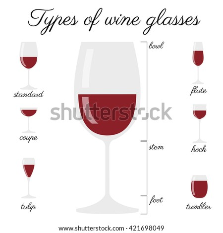 Wine glass set or classification collection isolated on white. Vector illustration.  - stock vector