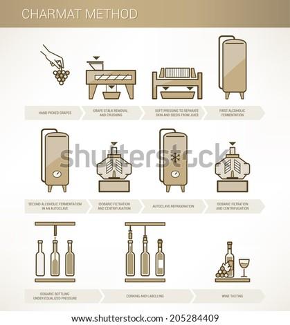 wine making science or art 9513141740 address yucaipa, ca.