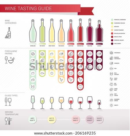 Wine tasting guide - stock vector
