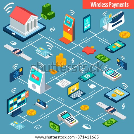 Wireless payments methods flowchart with isometric online banking elements vector illustration - stock vector