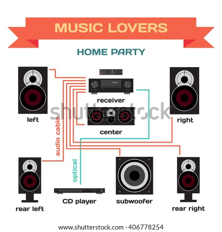 Wiring Music System Home Party Vector Stock Vector 406778254