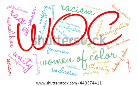 WOC word cloud on a white background.
