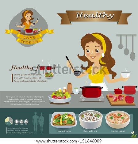 Woman in kitchen infographics .vector illustration - stock vector