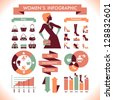 Women's infographic - stock vector