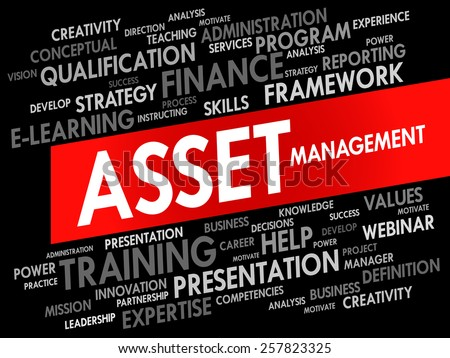Word cloud of Asset Management related items, business concept