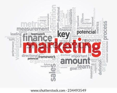 Word cloud of Marketing related items, vector presentation background
