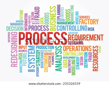 Word cloud of PROCESS related items, vector presentation background