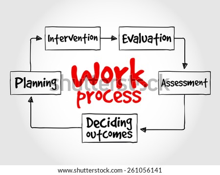 Work process mind map, business concept - stock vector