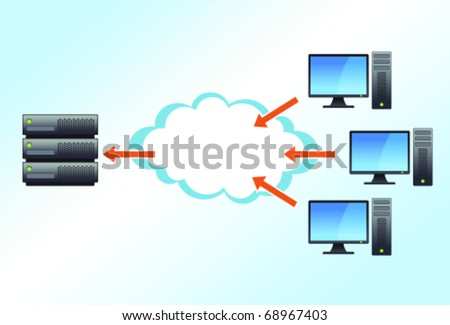 Workstations sending information to a server through the cloud