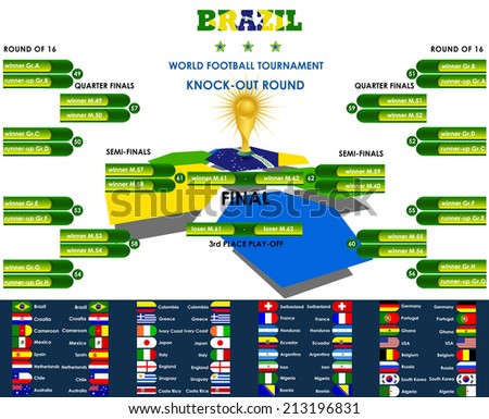 World football tournament knock-out round Brazil, vector - stock vector