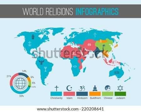 World religions infographic with pie chart and map vector illustration. - stock vector