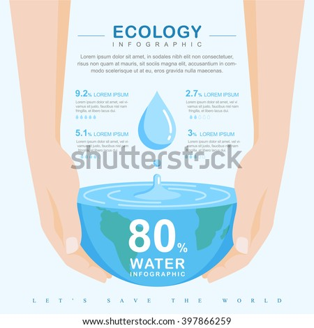 World water day. Ecology concept. Save water concept. Infographic water eco annual report template design. Concept vector illustration. Suitable for Greeting Card and Poster. - stock vector