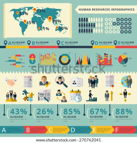 Worldwide human resources personnel recruitment and consulting management strategy infographics  statistic charts presentation poster flat vector illustration - stock vector